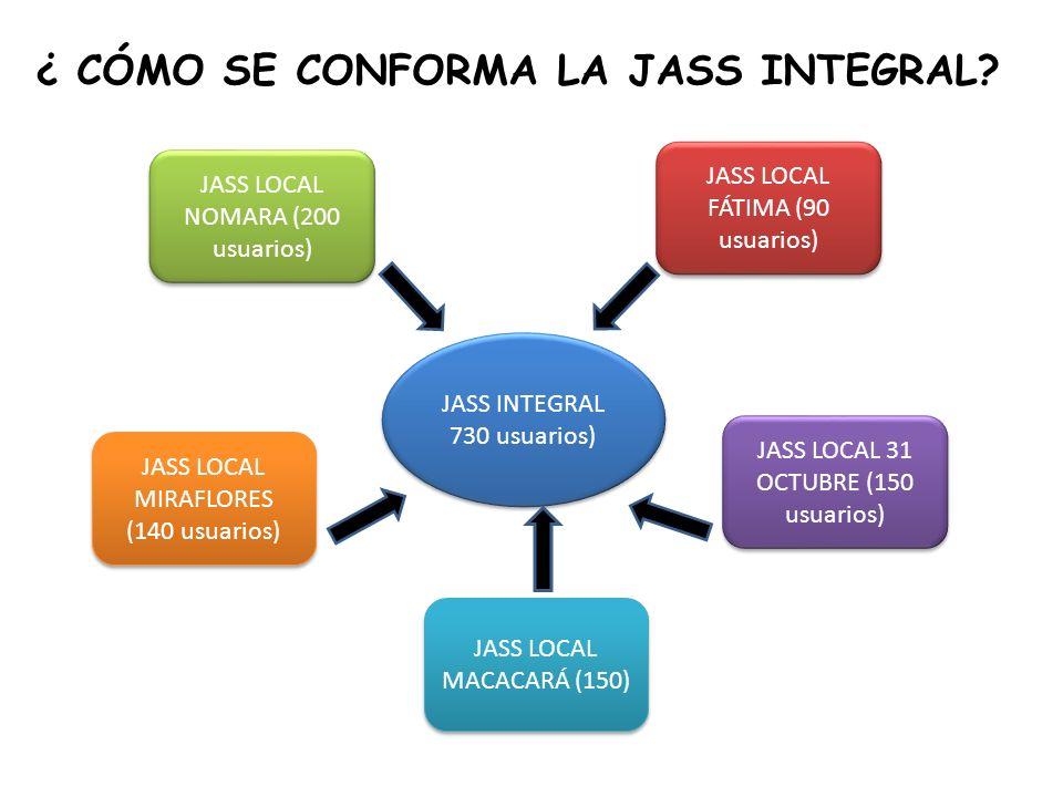 ¿ CÓMO SE CONFORMA LA JASS INTEGRAL