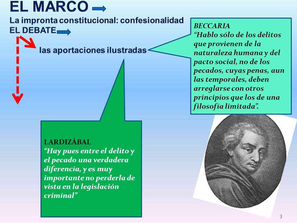 EL MARCO La impronta constitucional: confesionalidad EL DEBATE