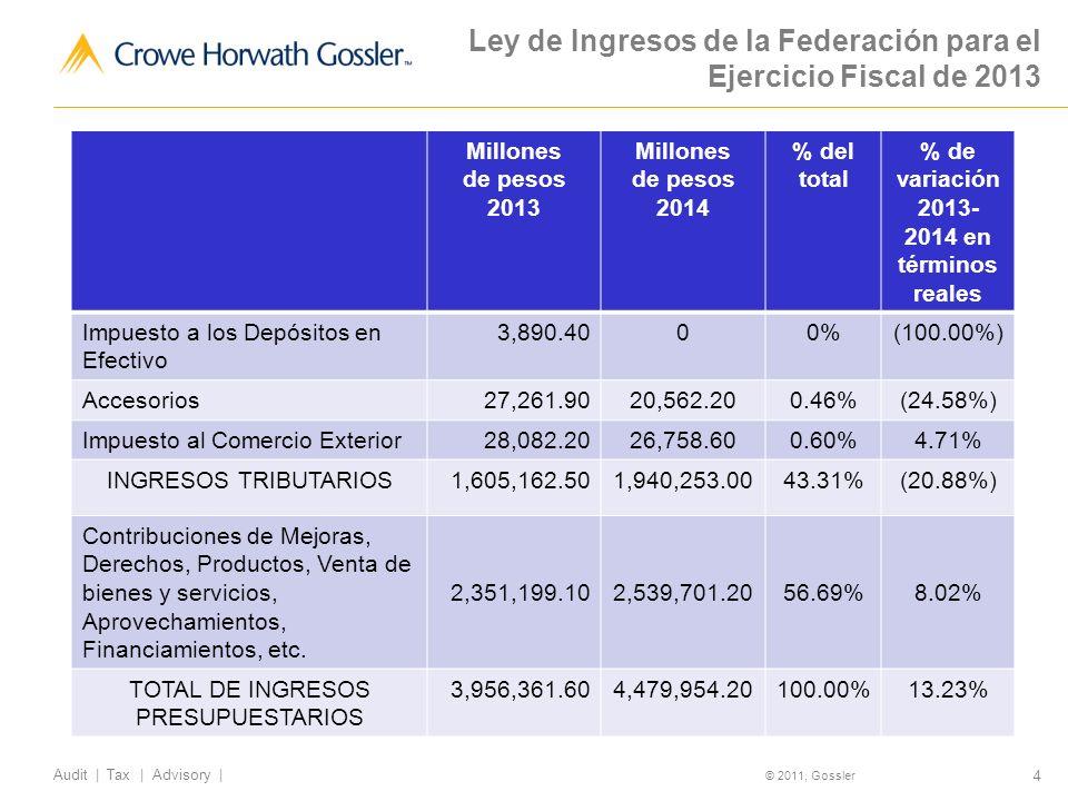 Ley de Ingresos de la Federación para el Ejercicio Fiscal de 2013