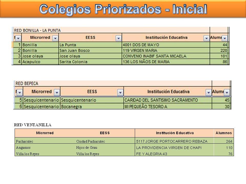 Colegios Priorizados - Inicial