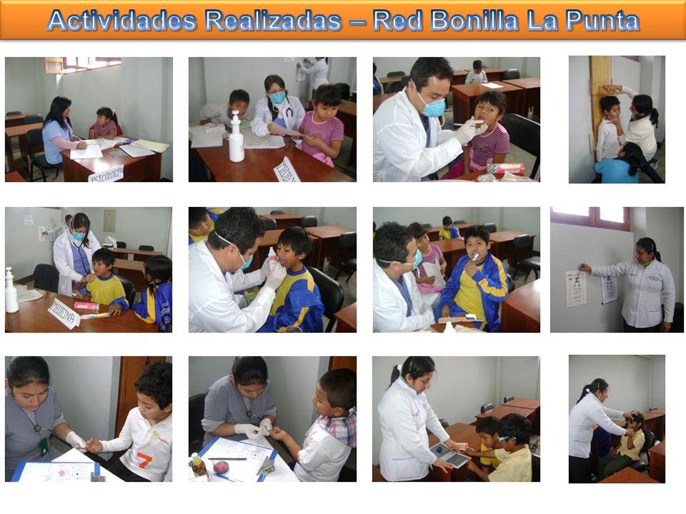 Actividades Realizadas – Red Bonilla La Punta