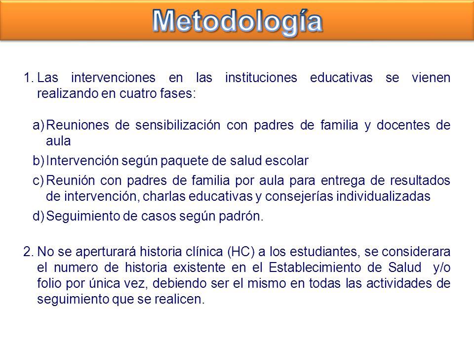 Metodología 1. Las intervenciones en las instituciones educativas se vienen realizando en cuatro fases: