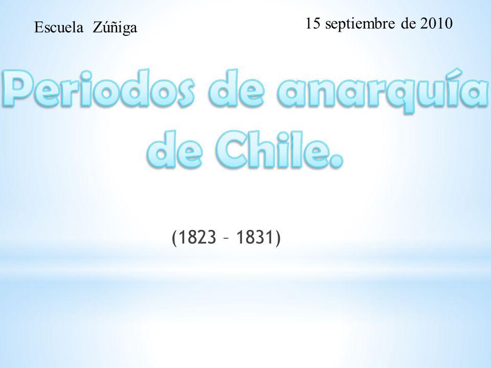 Periodos de anarquía de Chile.