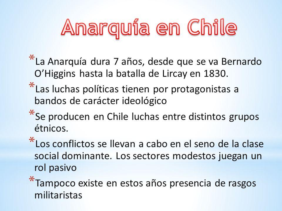 Anarquía en Chile La Anarquía dura 7 años, desde que se va Bernardo O'Higgins hasta la batalla de Lircay en 1830.