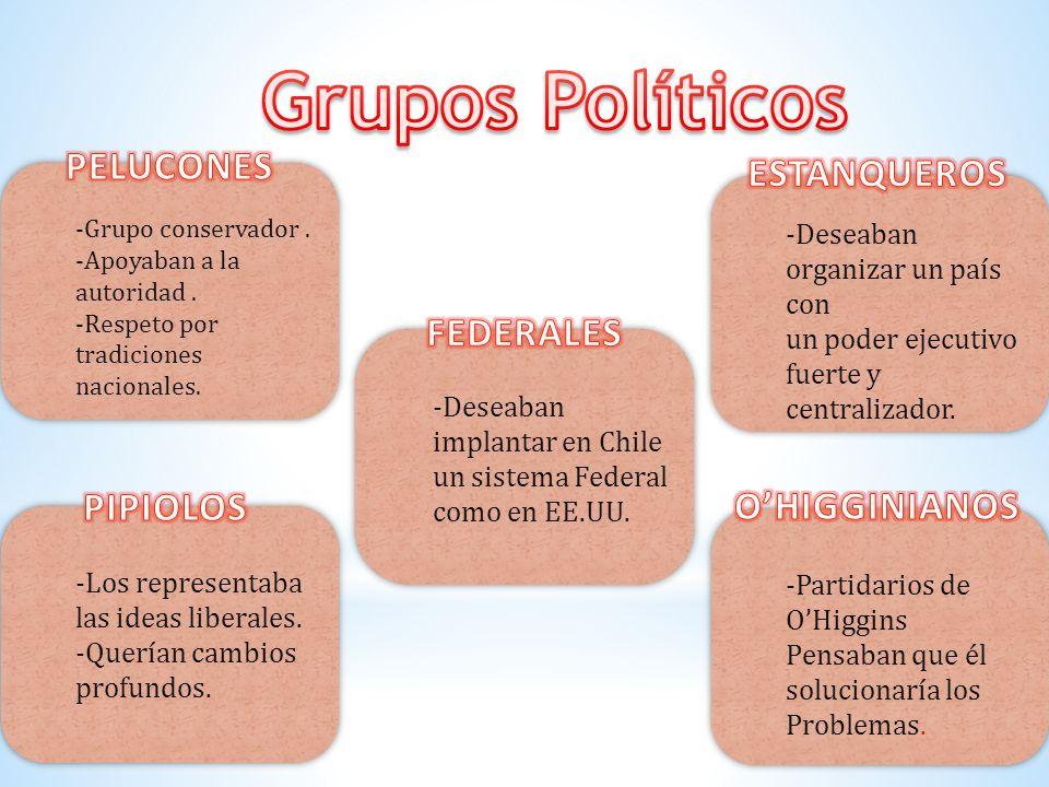 Grupos Políticos PELUCONES ESTANQUEROS FEDERALES PIPIOLOS
