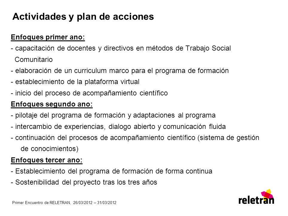 Actividades y plan de acciones