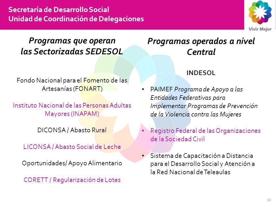 las Sectorizadas SEDESOL Programas operados a nivel Central