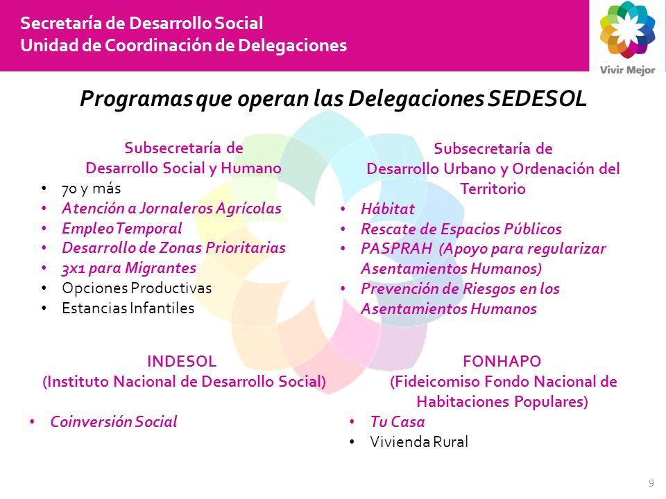 Programas que operan las Delegaciones SEDESOL
