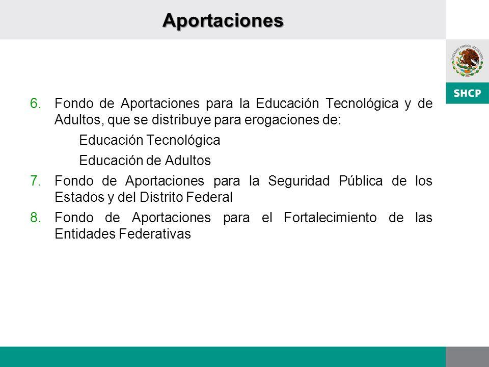 Aportaciones Fondo de Aportaciones para la Educación Tecnológica y de Adultos, que se distribuye para erogaciones de: