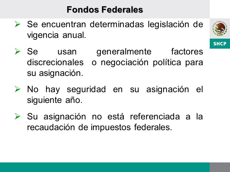 Fondos Federales Se encuentran determinadas legislación de vigencia anual.
