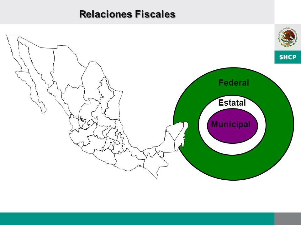 Relaciones Fiscales Federal Estatal Municipal