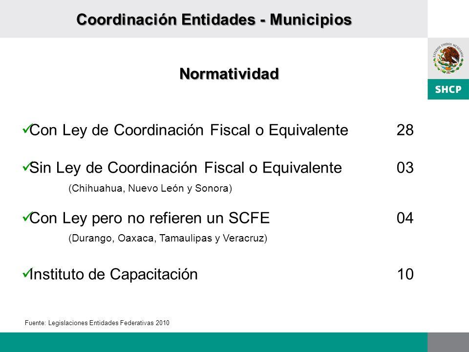 Coordinación Entidades - Municipios
