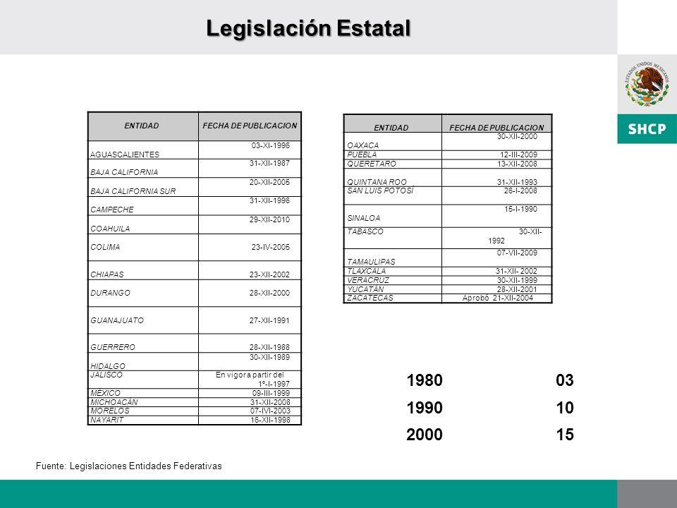 Legislación Estatal ENTIDAD. FECHA DE PUBLICACION. AGUASCALIENTES. 03-XI-1996. BAJA CALIFORNIA.