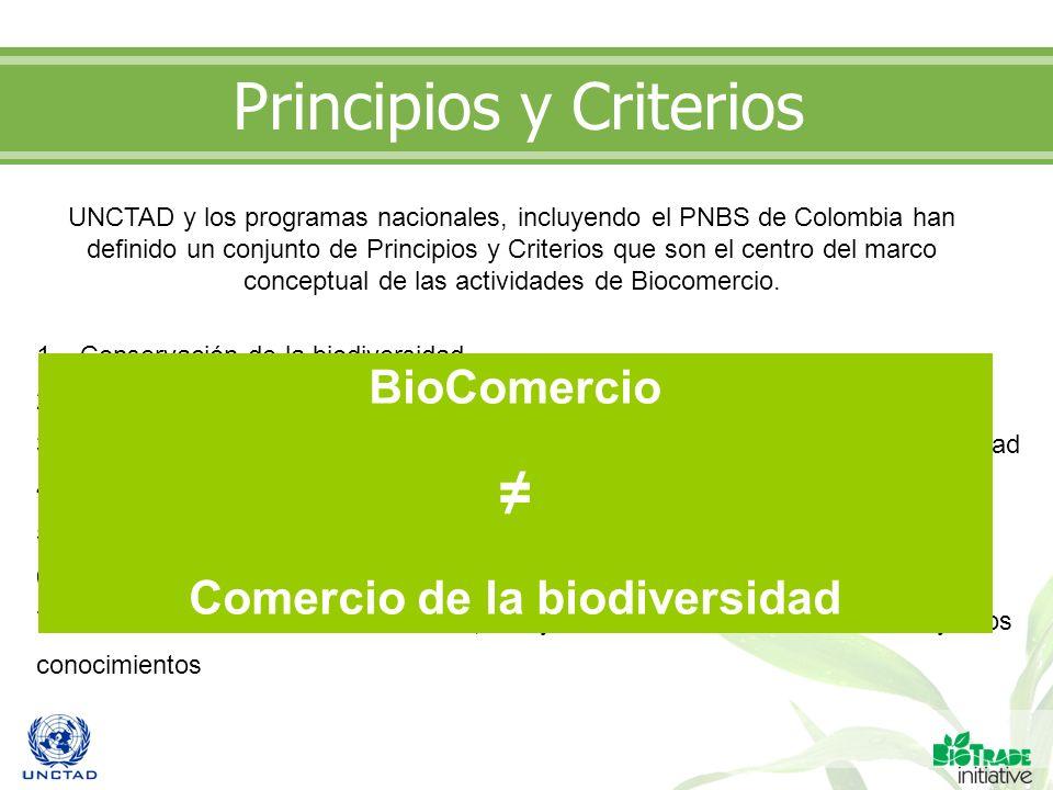 Comercio de la biodiversidad