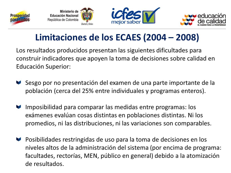 Limitaciones de los ECAES (2004 – 2008)