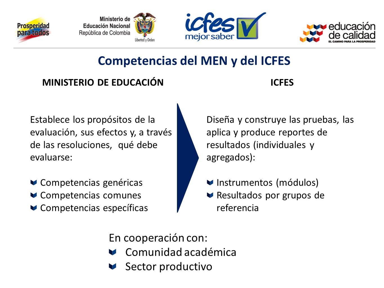 Competencias del MEN y del ICFES MINISTERIO DE EDUCACIÓN