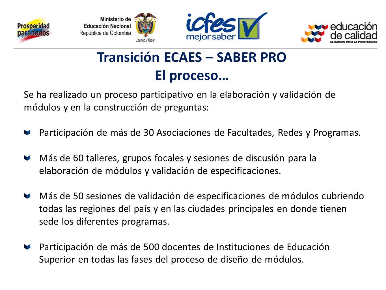 Transición ECAES – SABER PRO El proceso…