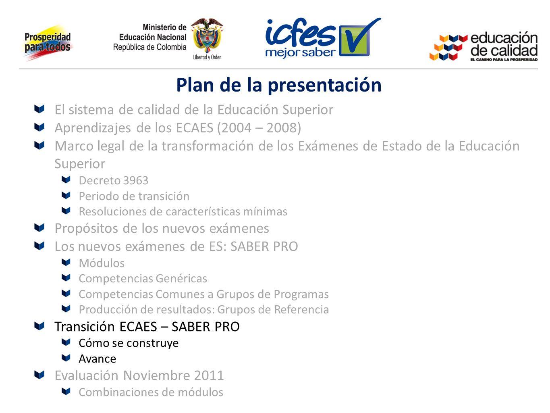 Plan de la presentación