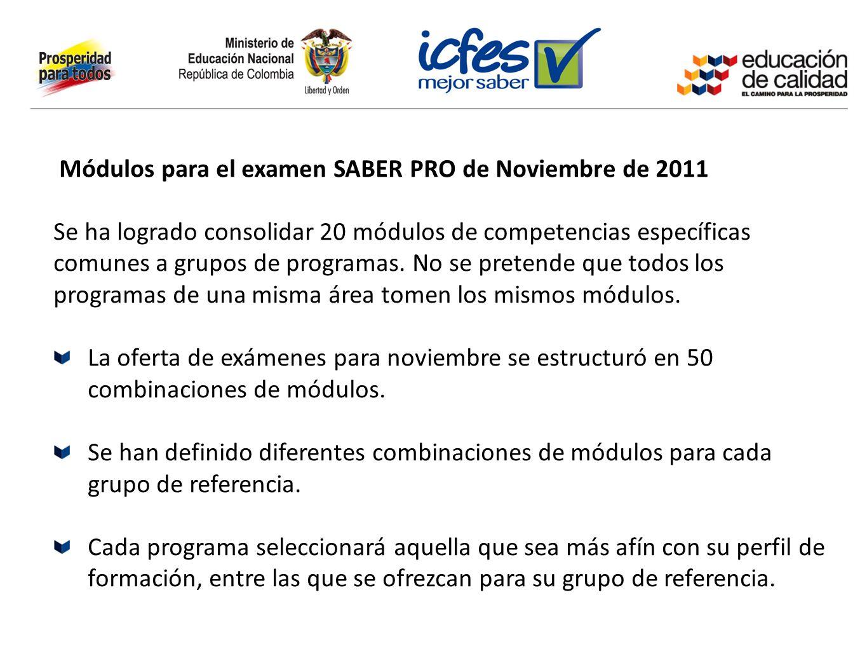 Módulos para el examen SABER PRO de Noviembre de 2011