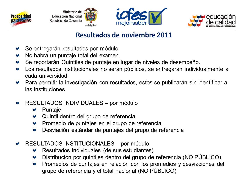 Resultados de noviembre 2011