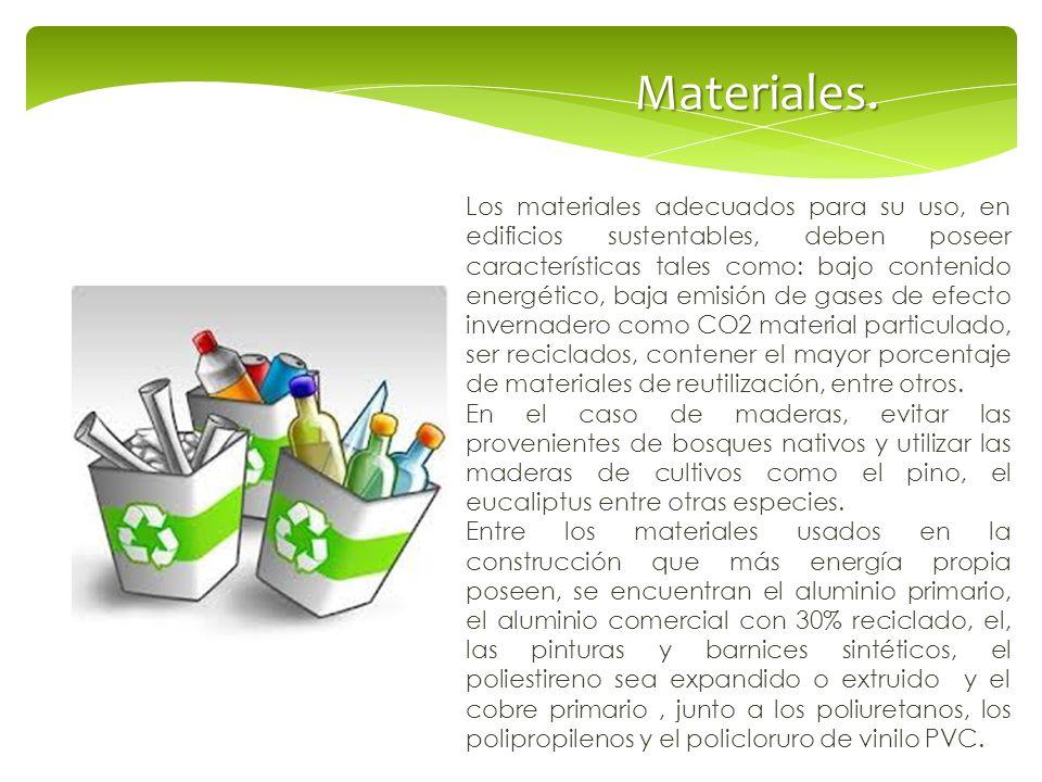Materiales.
