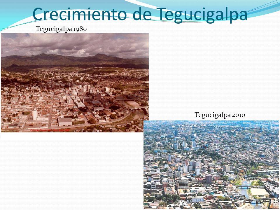 Crecimiento de Tegucigalpa