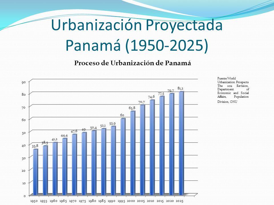 Urbanización Proyectada Panamá (1950-2025)