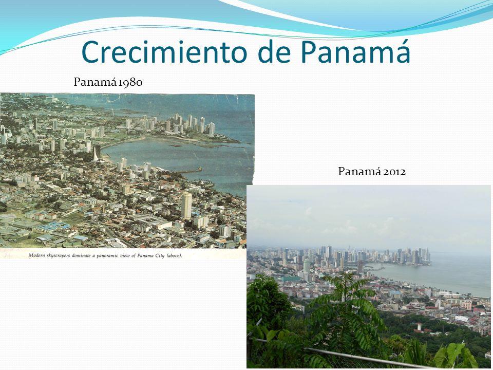 Crecimiento de Panamá Panamá 1980 Panamá 2012
