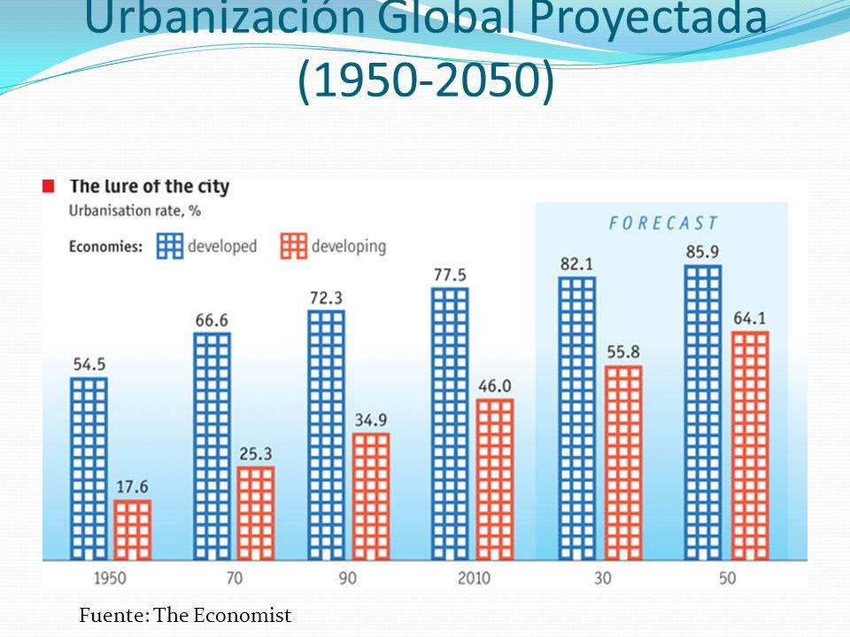 Urbanización Global Proyectada (1950-2050)