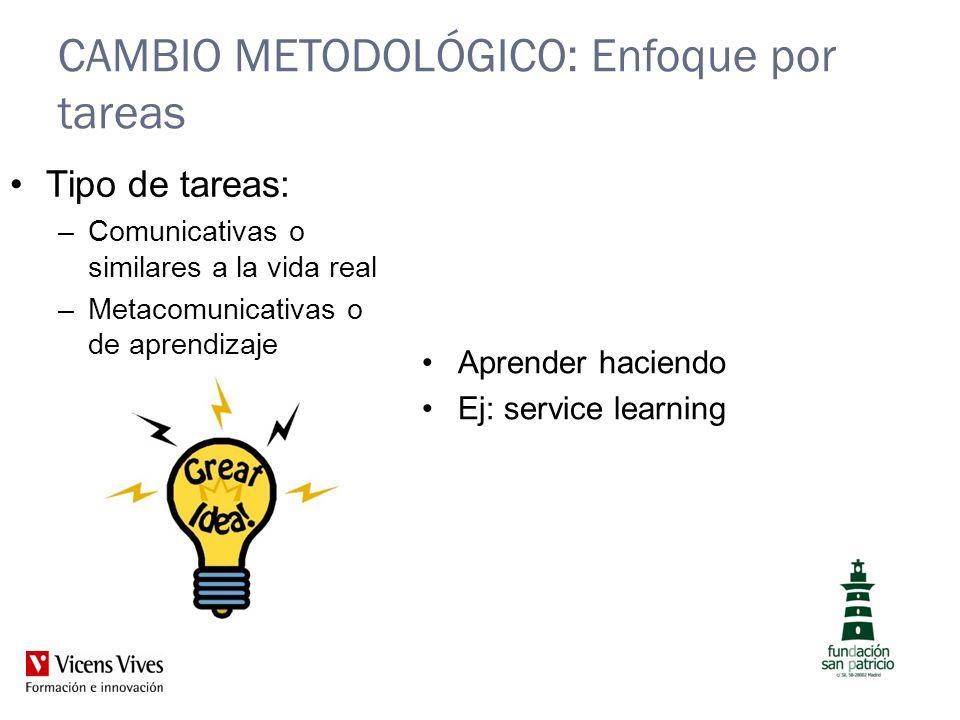 CAMBIO METODOLÓGICO: Enfoque por tareas