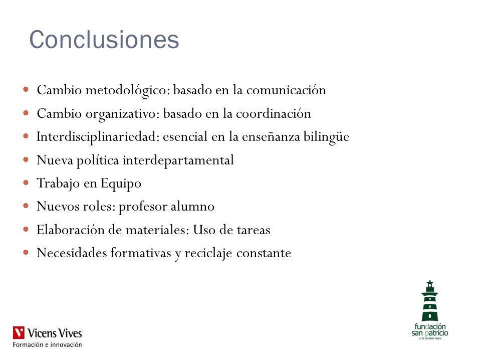Conclusiones Cambio metodológico: basado en la comunicación