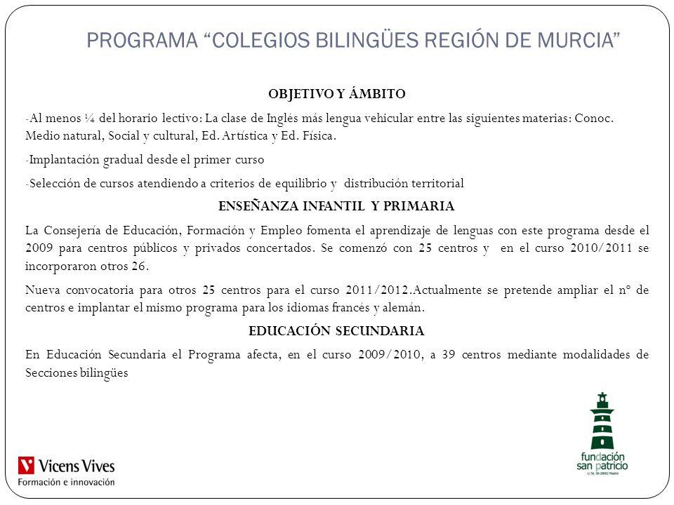 PROGRAMA COLEGIOS BILINGÜES REGIÓN DE MURCIA