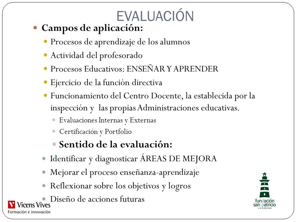 EVALUACIÓN Campos de aplicación: Sentido de la evaluación: