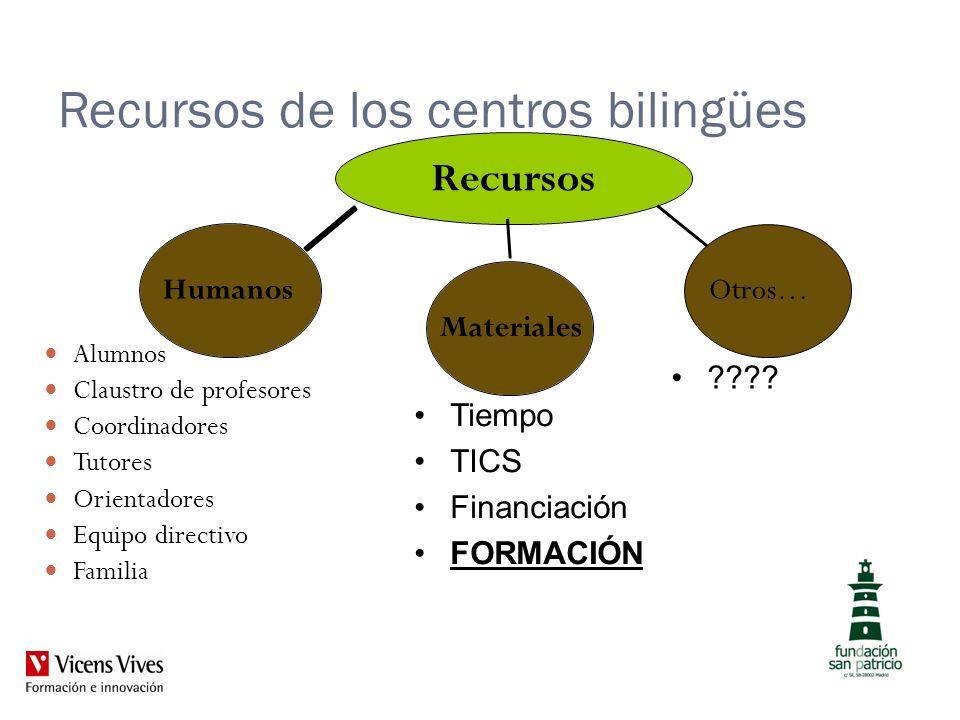Recursos de los centros bilingües