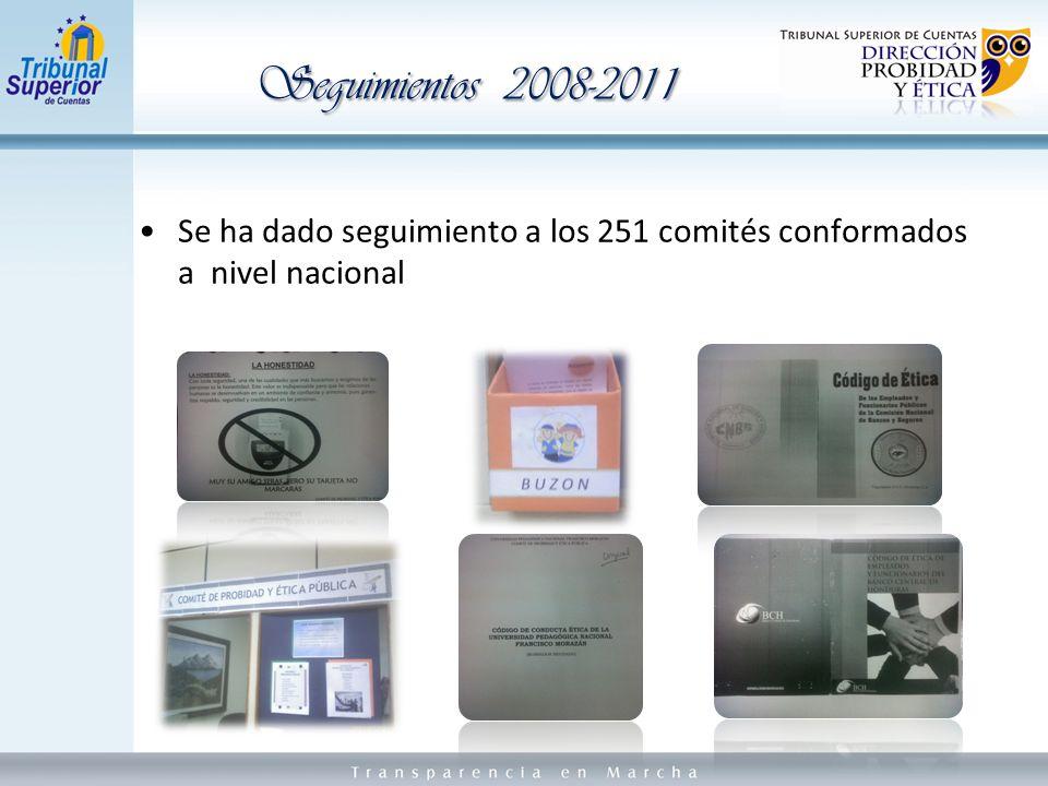 Seguimientos 2008-2011 Se ha dado seguimiento a los 251 comités conformados a nivel nacional