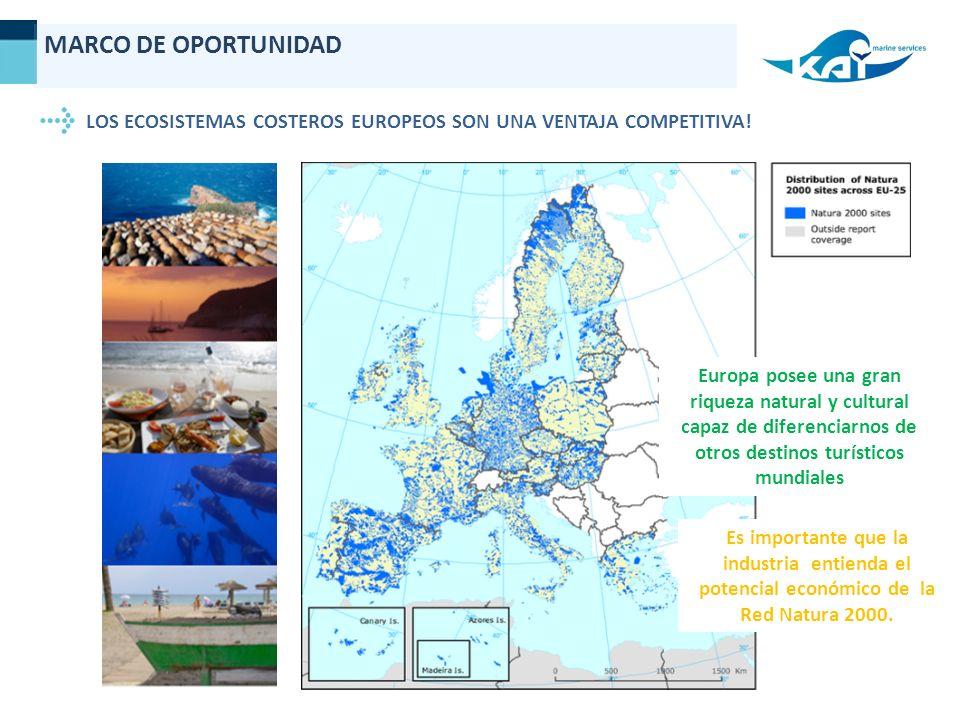 MARCO DE OPORTUNIDAD LOS ECOSISTEMAS COSTEROS EUROPEOS SON UNA VENTAJA COMPETITIVA!