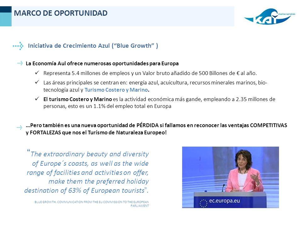MARCO DE OPORTUNIDAD Iniciativa de Crecimiento Azul ( Blue Growth ) La Economía Aul ofrece numerosas oportunidades para Europa.