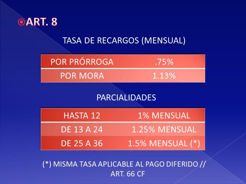 ART. 8 TASA DE RECARGOS (MENSUAL) POR PRÓRROGA .75% POR MORA 1.13%