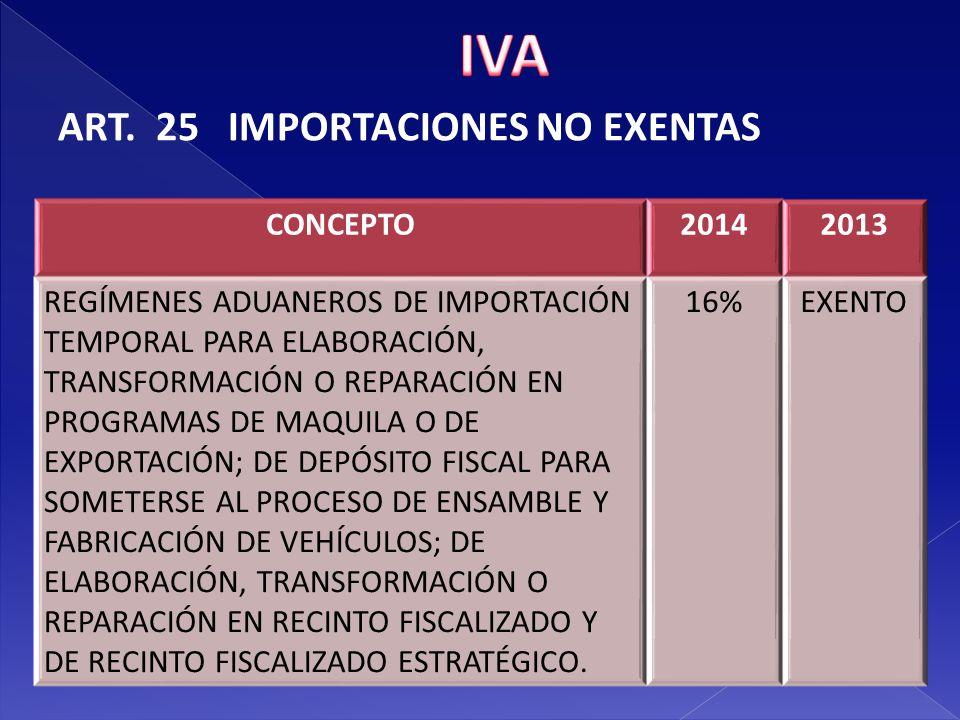 IVA ART. 25 IMPORTACIONES NO EXENTAS CONCEPTO 2014 2013