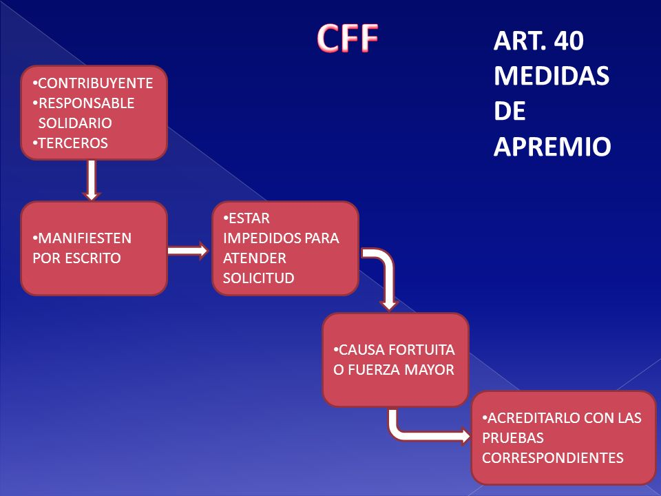 CFF ART. 40 MEDIDAS DE APREMIO CONTRIBUYENTE RESPONSABLE SOLIDARIO