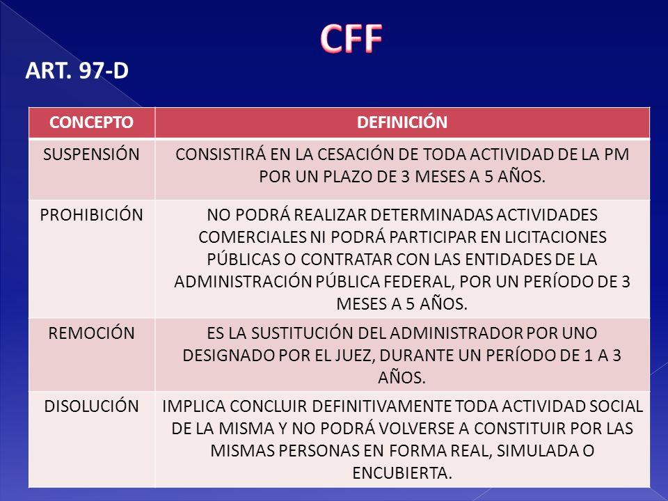 CFF ART. 97-D CONCEPTO DEFINICIÓN SUSPENSIÓN