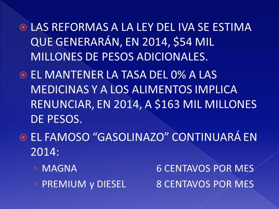 EL FAMOSO GASOLINAZO CONTINUARÁ EN 2014: