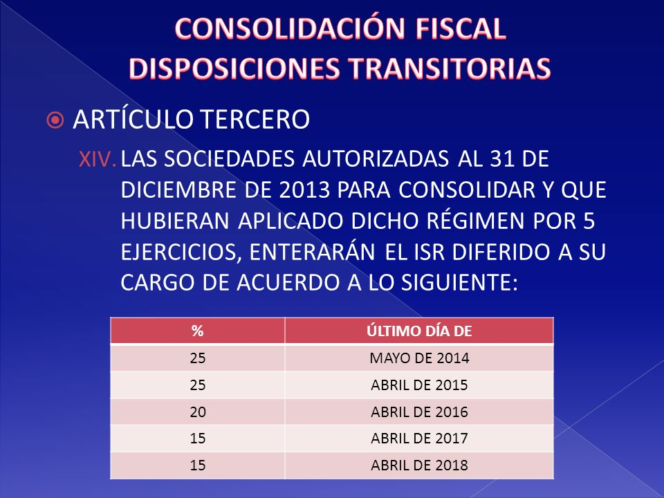 CONSOLIDACIÓN FISCAL DISPOSICIONES TRANSITORIAS