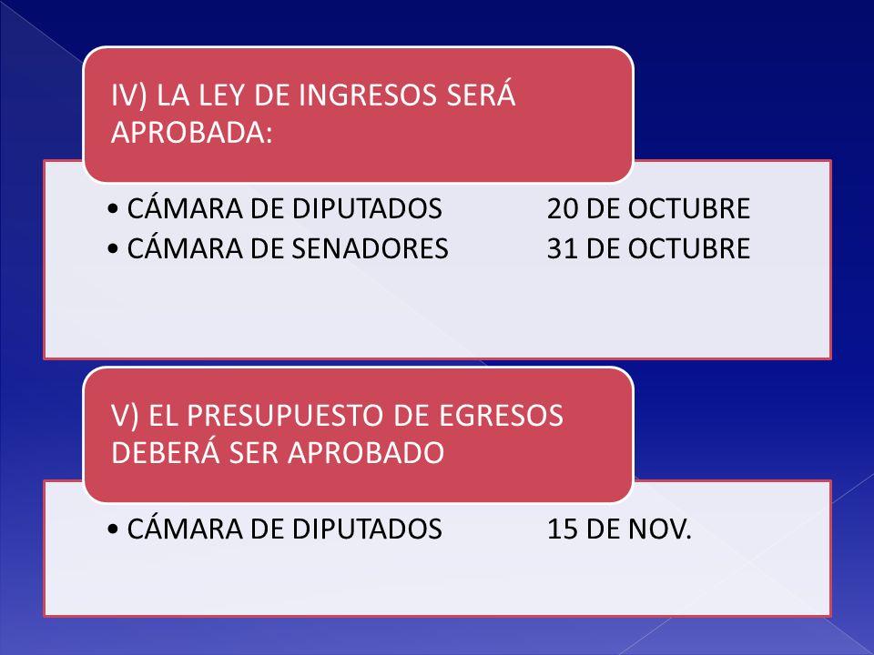 IV) LA LEY DE INGRESOS SERÁ APROBADA: