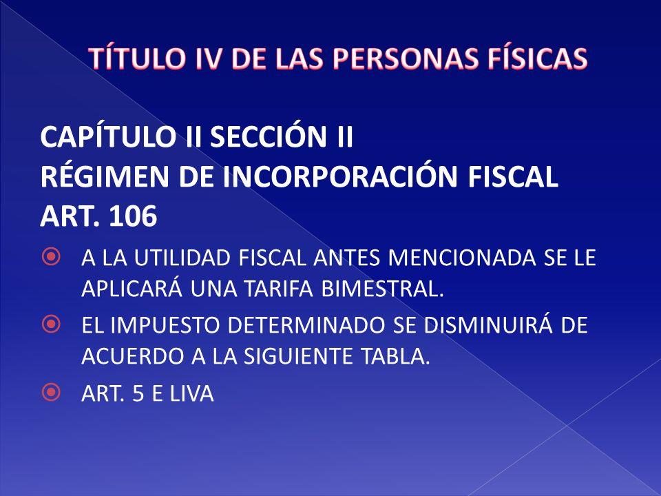 TÍTULO IV DE LAS PERSONAS FÍSICAS