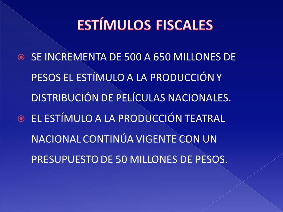 ESTÍMULOS FISCALES SE INCREMENTA DE 500 A 650 MILLONES DE PESOS EL ESTÍMULO A LA PRODUCCIÓN Y DISTRIBUCIÓN DE PELÍCULAS NACIONALES.