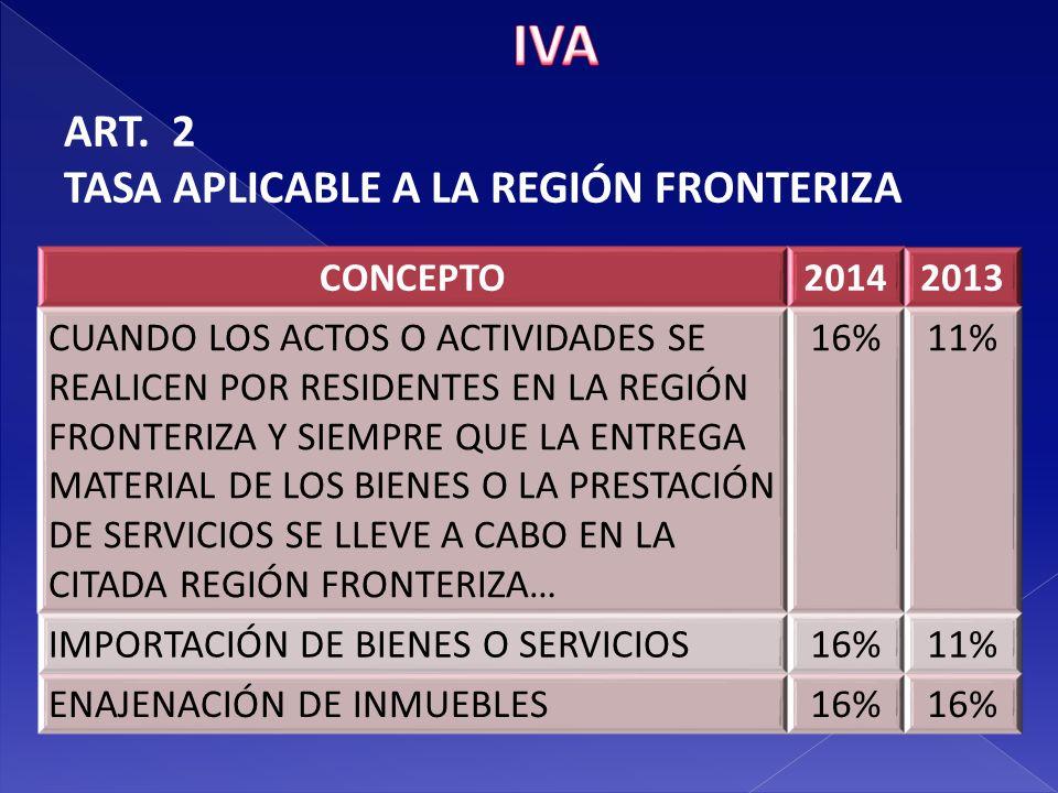 IVA ART. 2 TASA APLICABLE A LA REGIÓN FRONTERIZA CONCEPTO 2014 2013