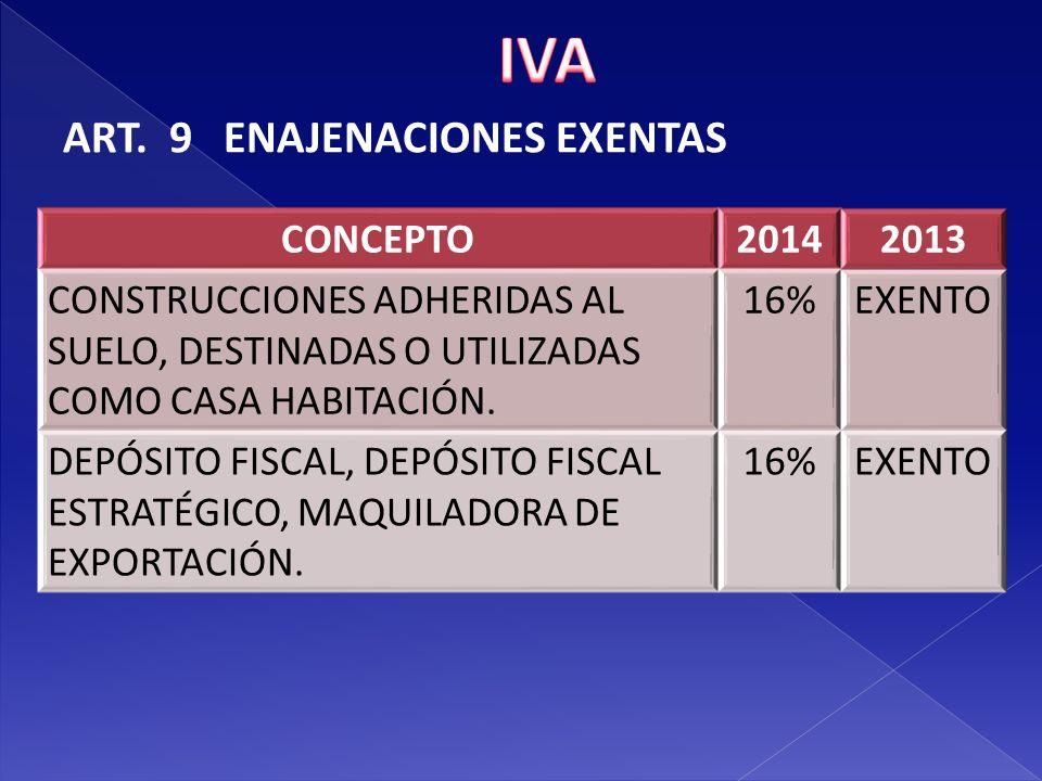 IVA ART. 9 ENAJENACIONES EXENTAS CONCEPTO 2014 2013