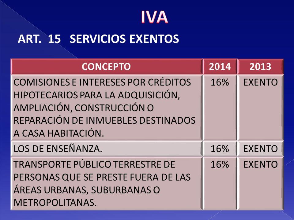 IVA ART. 15 SERVICIOS EXENTOS CONCEPTO 2014 2013