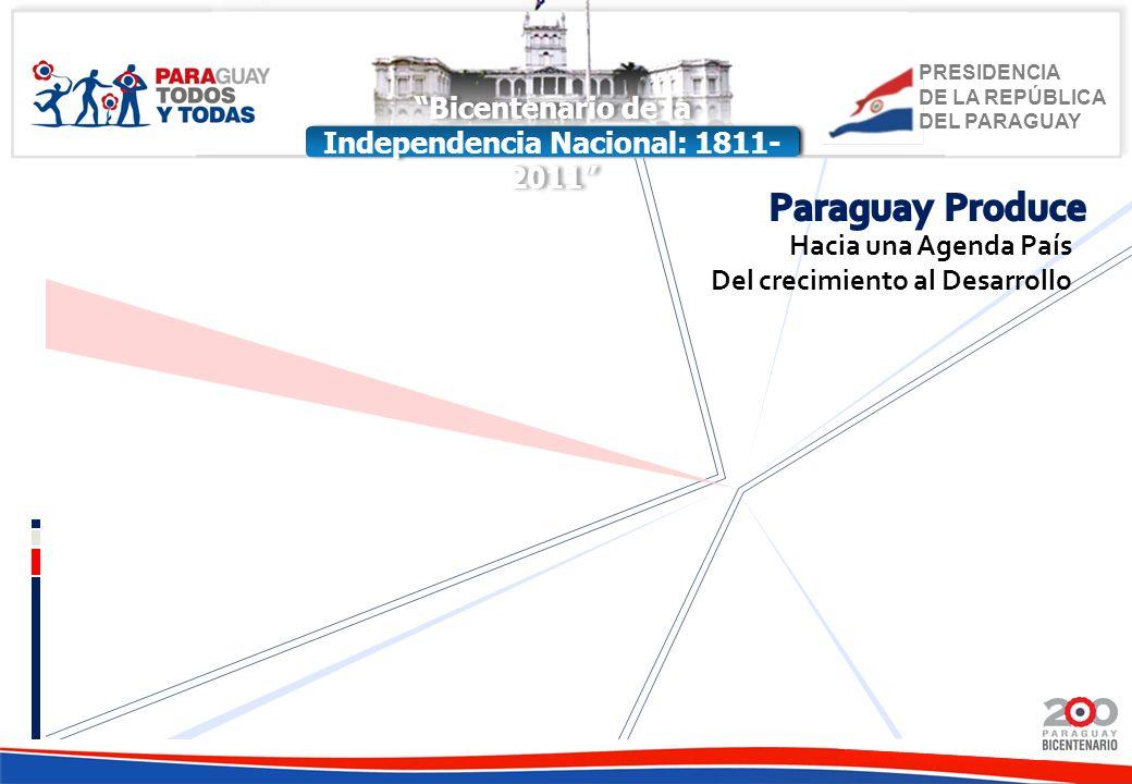 Paraguay Produce Hacia una Agenda País Del crecimiento al Desarrollo